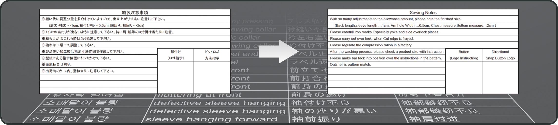 言語変換テーブルによる、日本語と同時に多国語の仕様書を作成