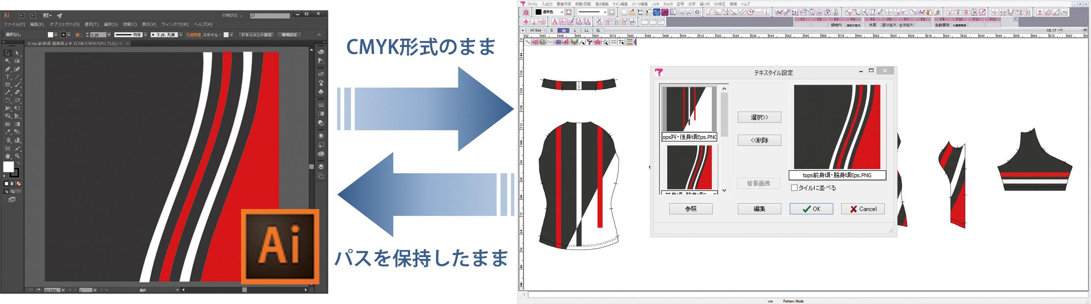 Illustrator互換